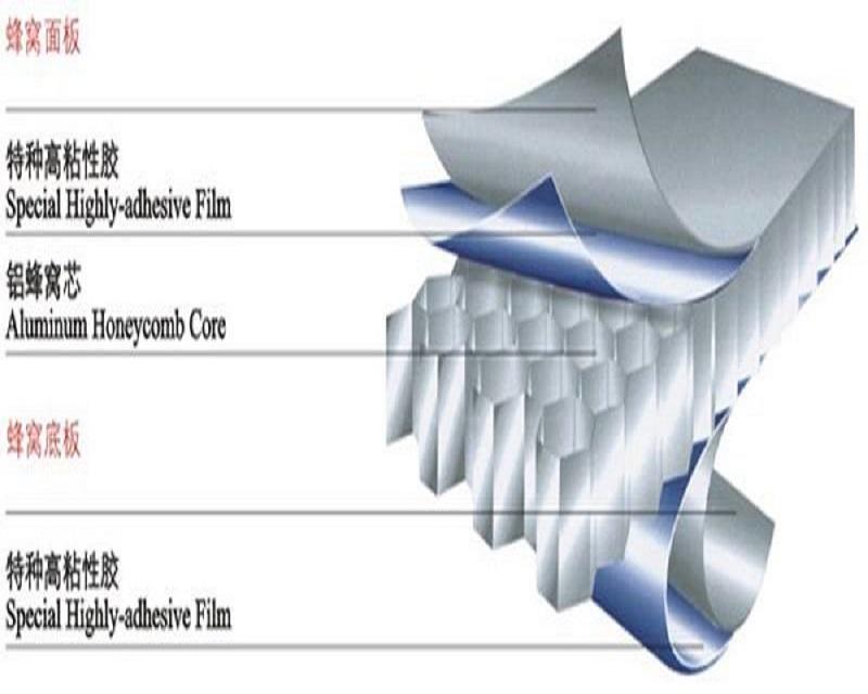 PO热熔胶膜/铝蜂窝板铝塑板粘结用改性热熔胶膜